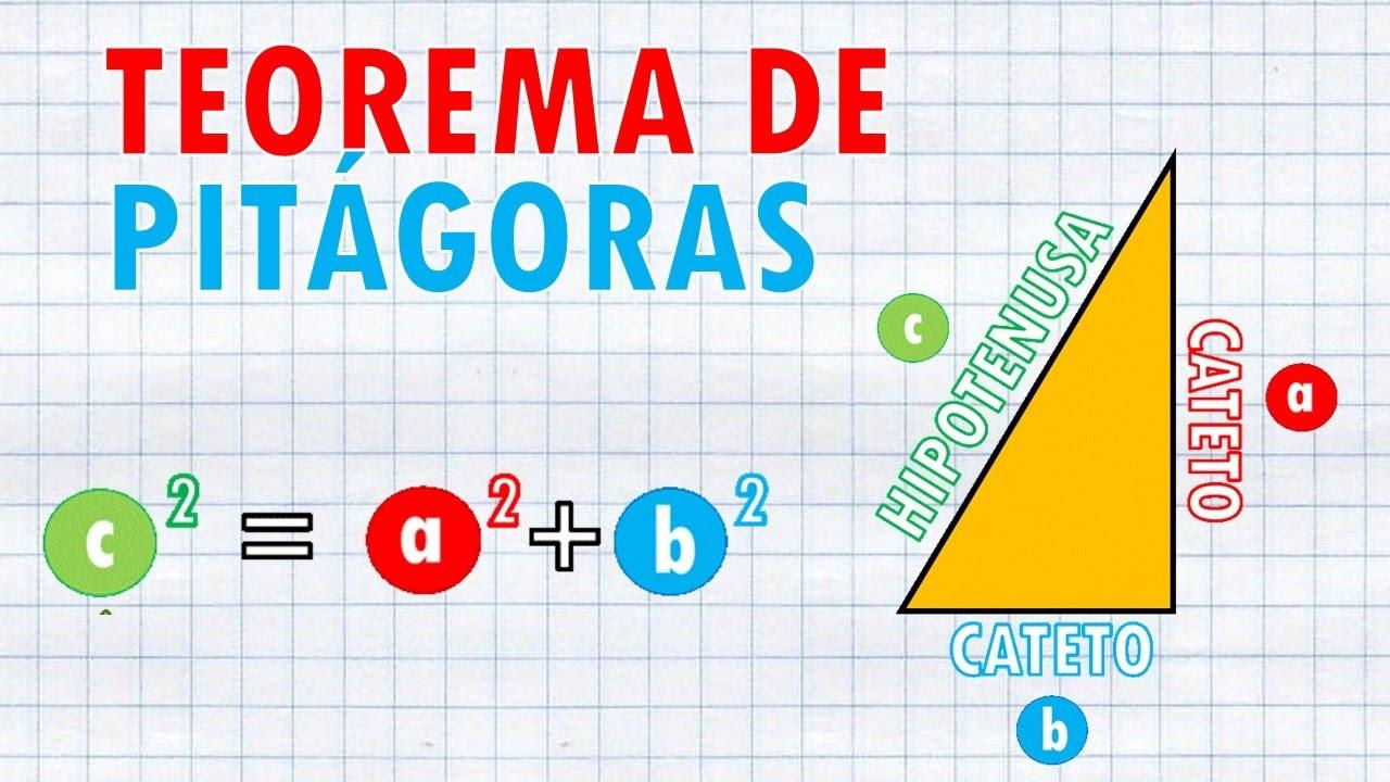 Teorema de Pitágoras (preparando la Feria de Ciencias)